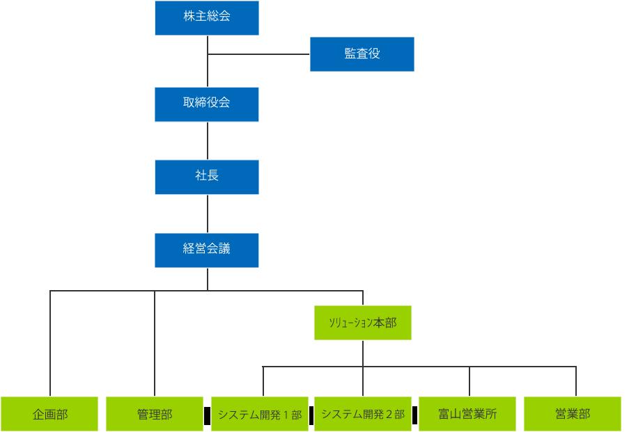 chart1-1